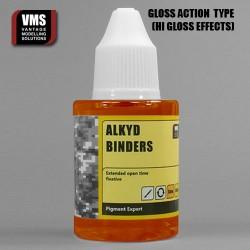 Pigment Binders ALKYD fixer...